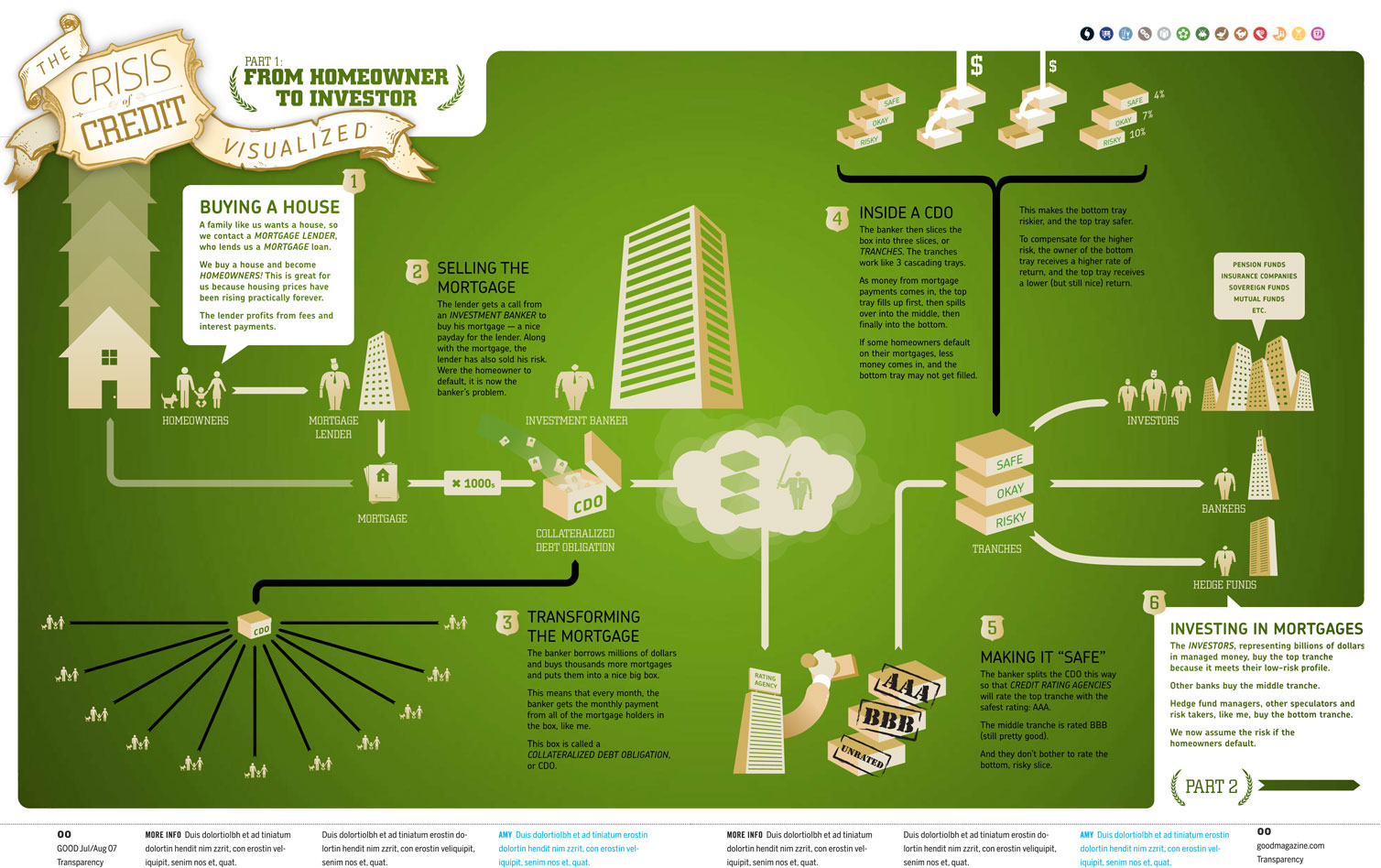 25 Exciting And Effective Infographic Designs - NEWSPAPER DESIGN