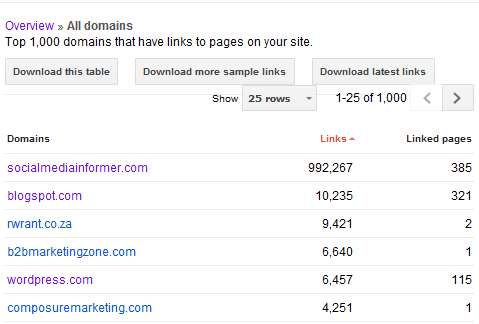 google-webmaster-tools-links-to-your-site-disavow