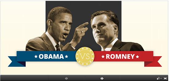 http://prezi.com/urxyfuc1phta/obama-vs-romney/