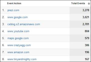 google-analytics-events