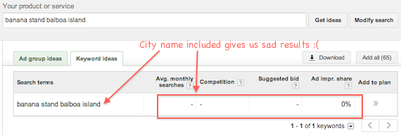 google keyword planner city name 1