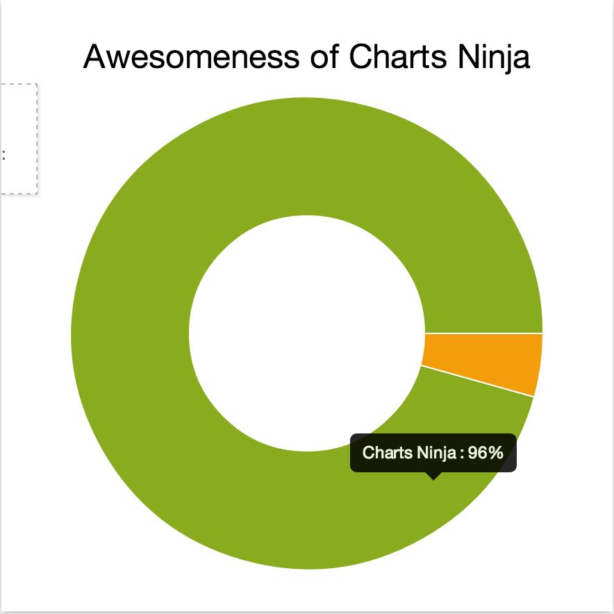 ChartsNinja.com
