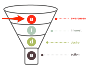 conversion-funnel-awareness