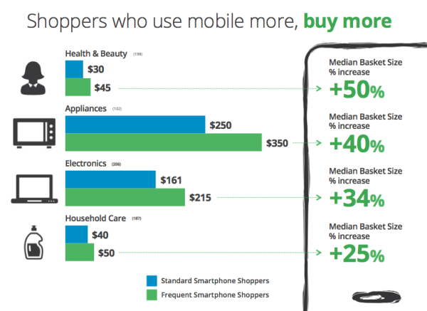 mobile-buy-more