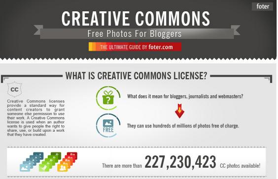Blog attribute creative commons photos
