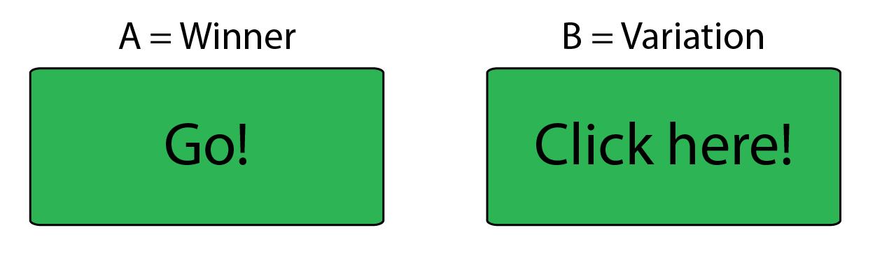 AB-Testing-Example-4