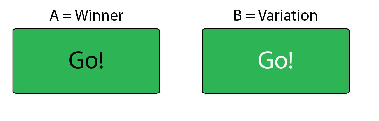 AB-Testing-Example-5