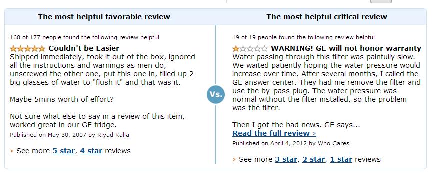 amazon critical reviews