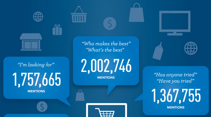 sysomos-twitter-infographic