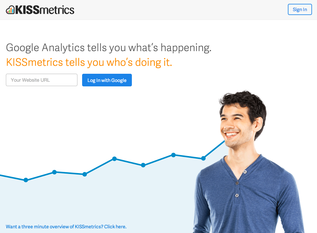 kissmetrics analytics