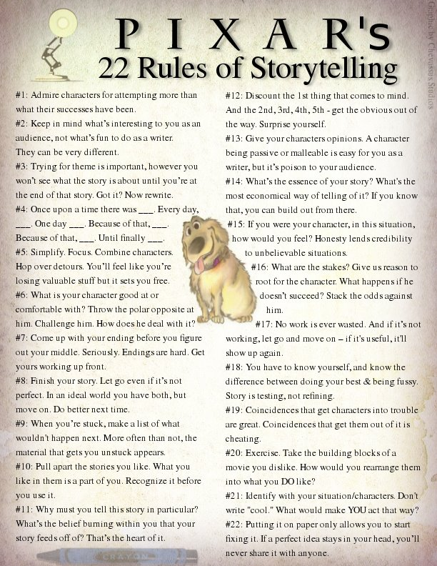 Pixar 22 Rules of Story
