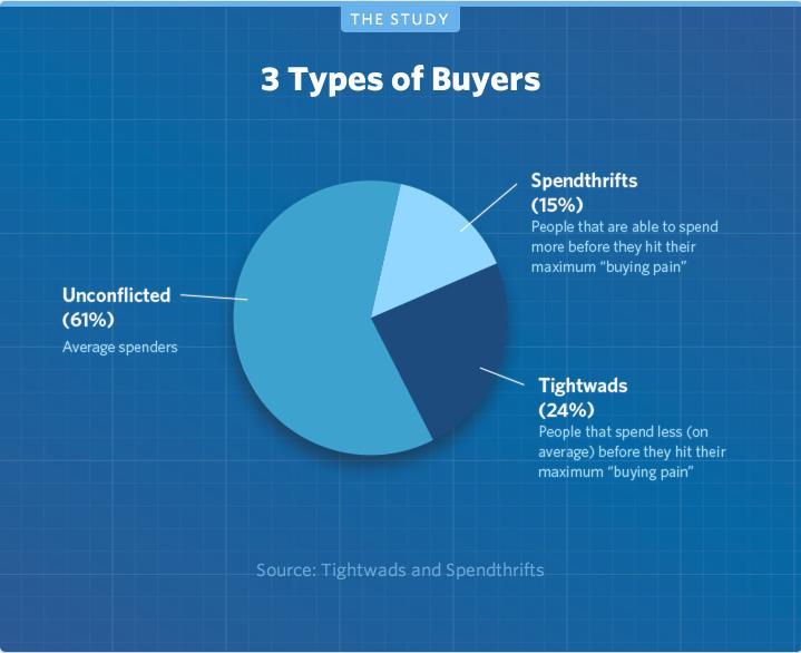 buyer 1