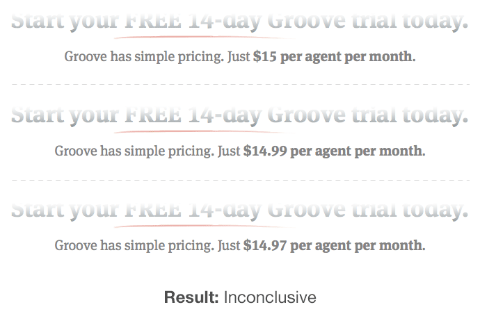 price-variations