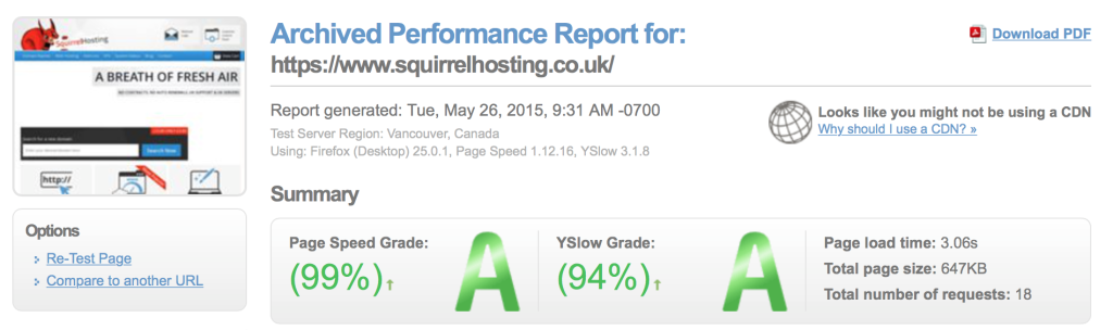 squirrel hosting speed test