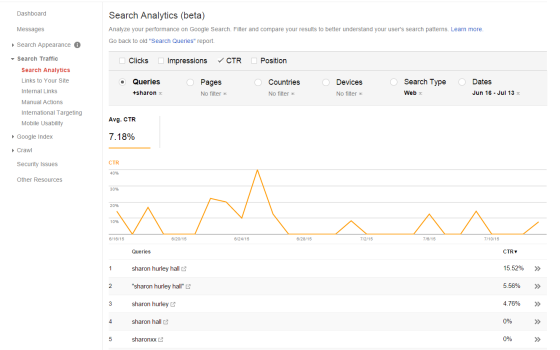Navigational search - google search console
