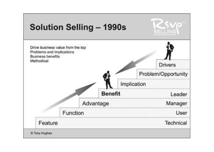 solution-selling-oct-2015