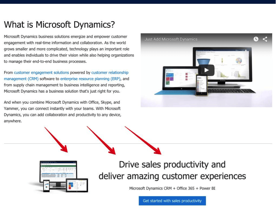 what-is-microsoft-dynamics