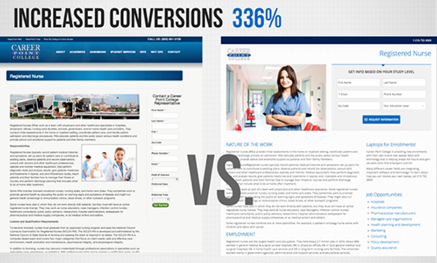 increased-conversions-336-percent