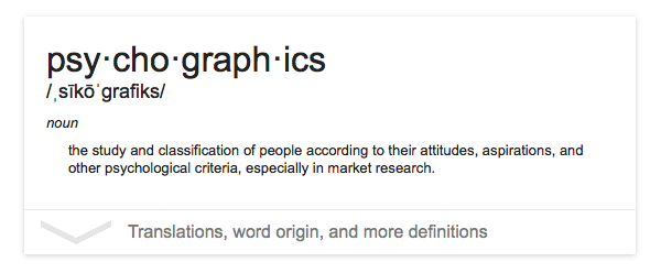 psychographics definition