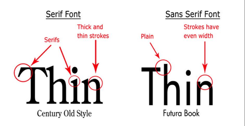 serif-font-and-serif-font