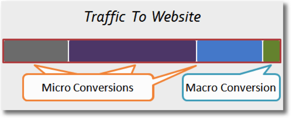 traffic-to-website
