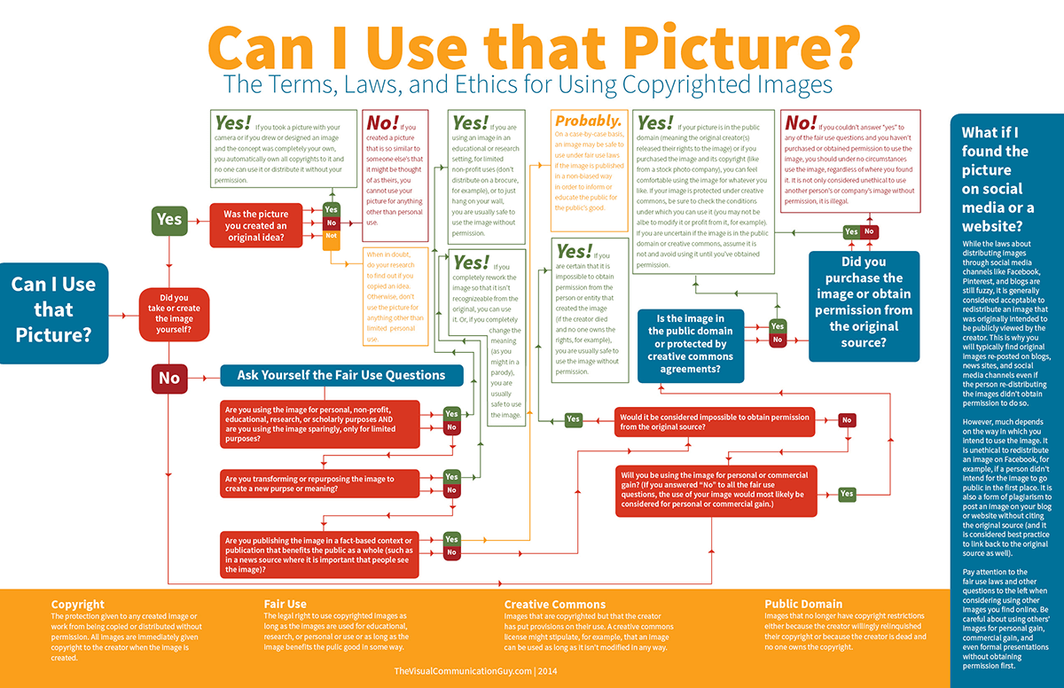 can-i-use-that-picture