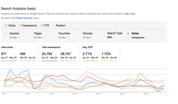 search analytics beta