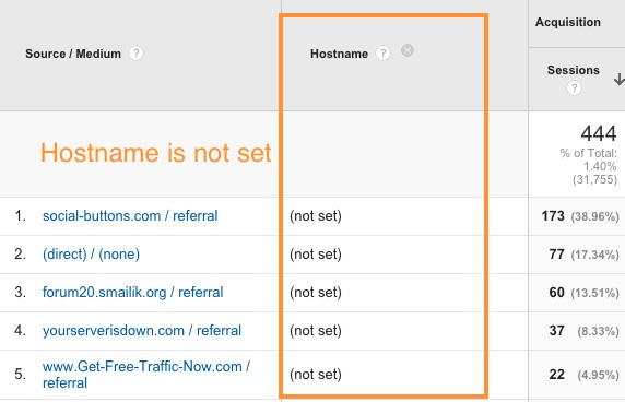 hostname is not set