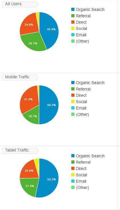 screenshot-analytics.google.com 2016-03-24 11-46-11