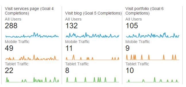 screenshot-analytics.google.com 2016-03-24 13-16-37