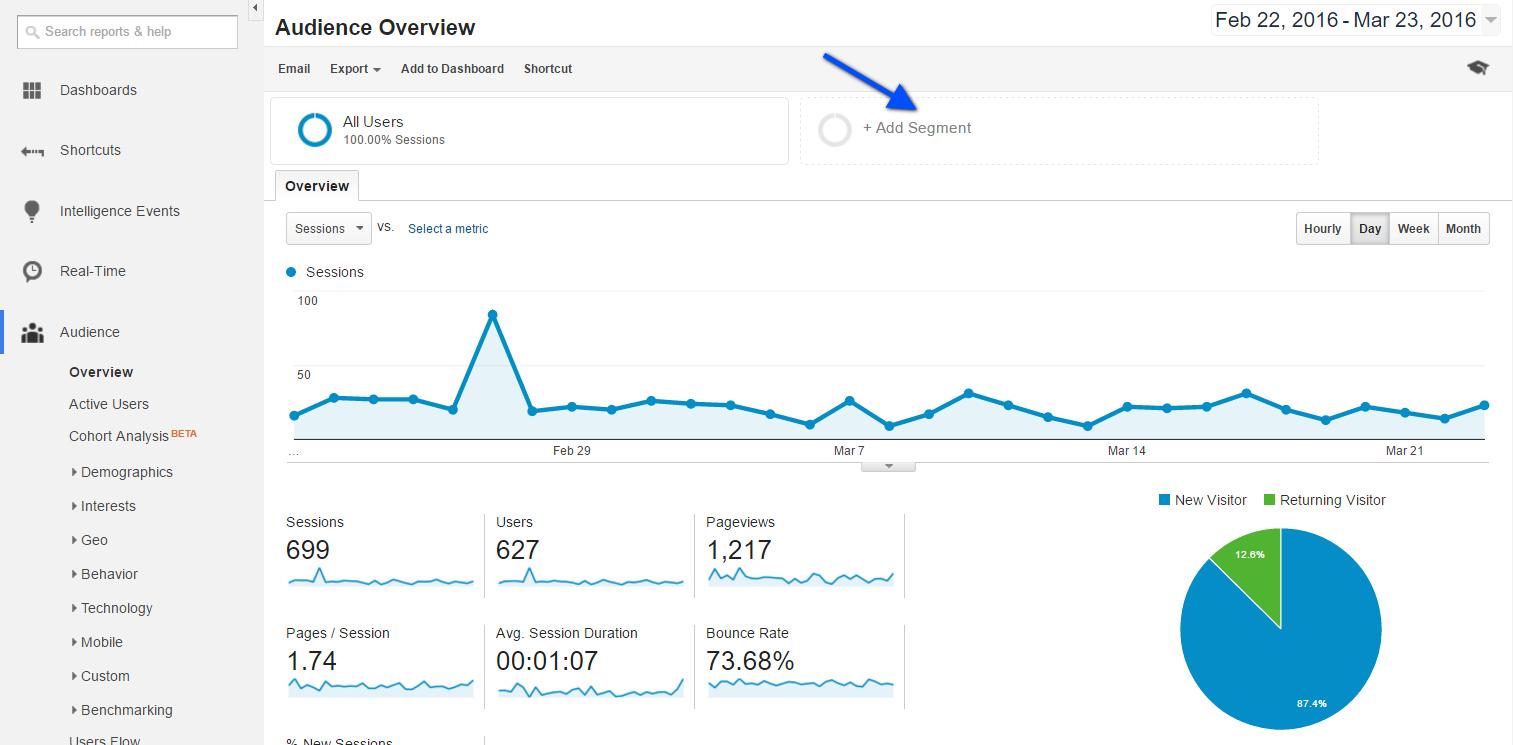 screenshot-analytics.google.com 2016-03-29 12-25-30