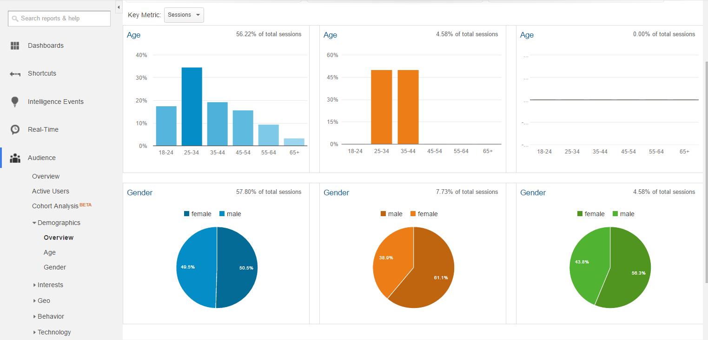 screenshot-analytics.google.com 2016-03-29 12-31-49