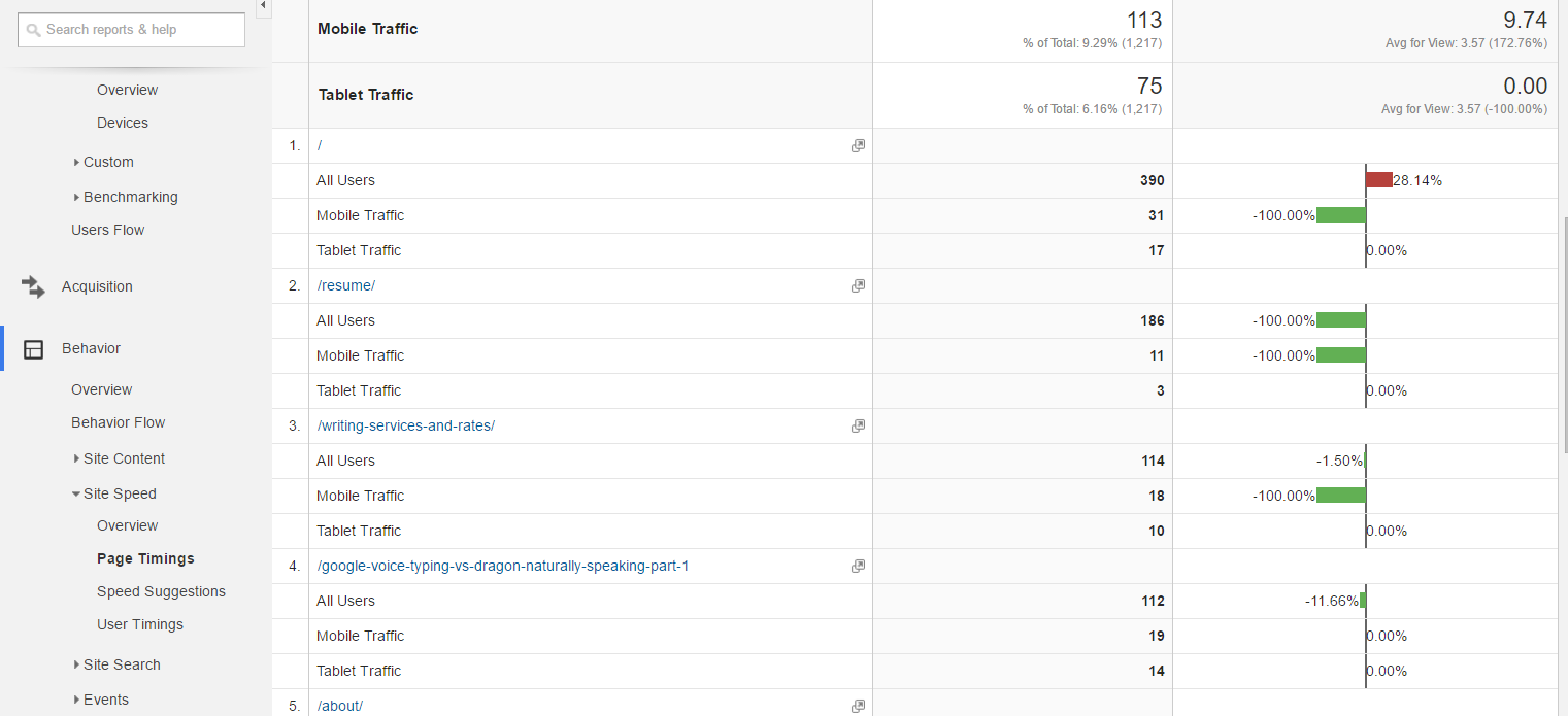 how to take full page screenshot