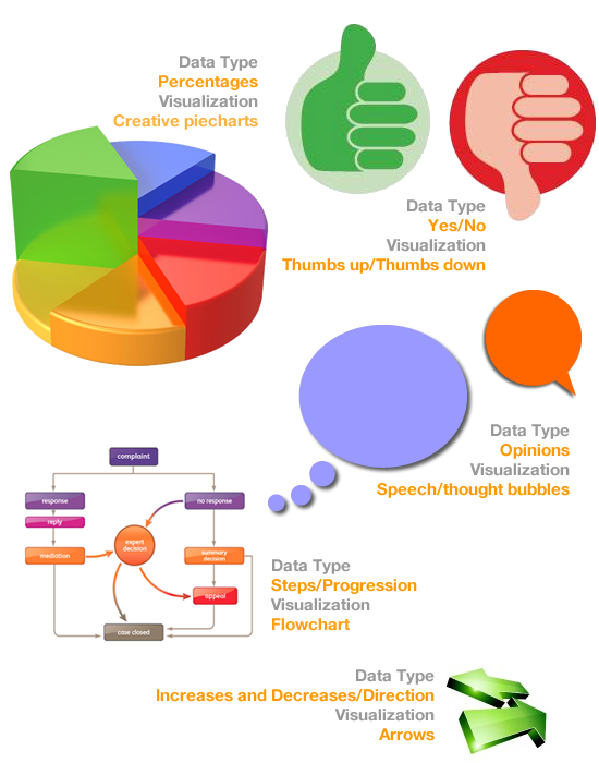 Infographics: How to Strike the Elusive Balance between Data and ...