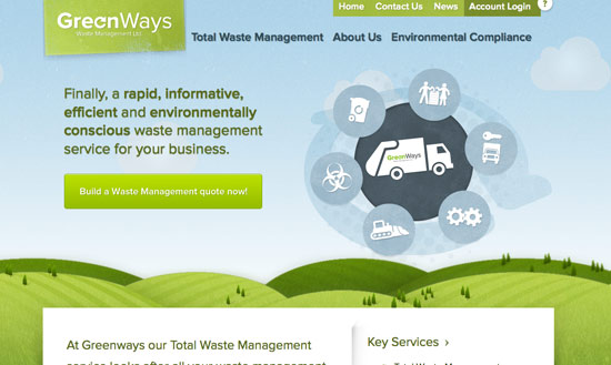 waste management plans template - successful startup websites 20 examples