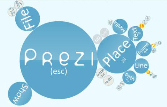 7 Outstanding Example Presentations Using Prezi