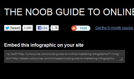 noob-guide