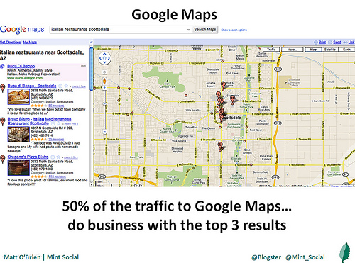 Are you in the top 3 for local search?