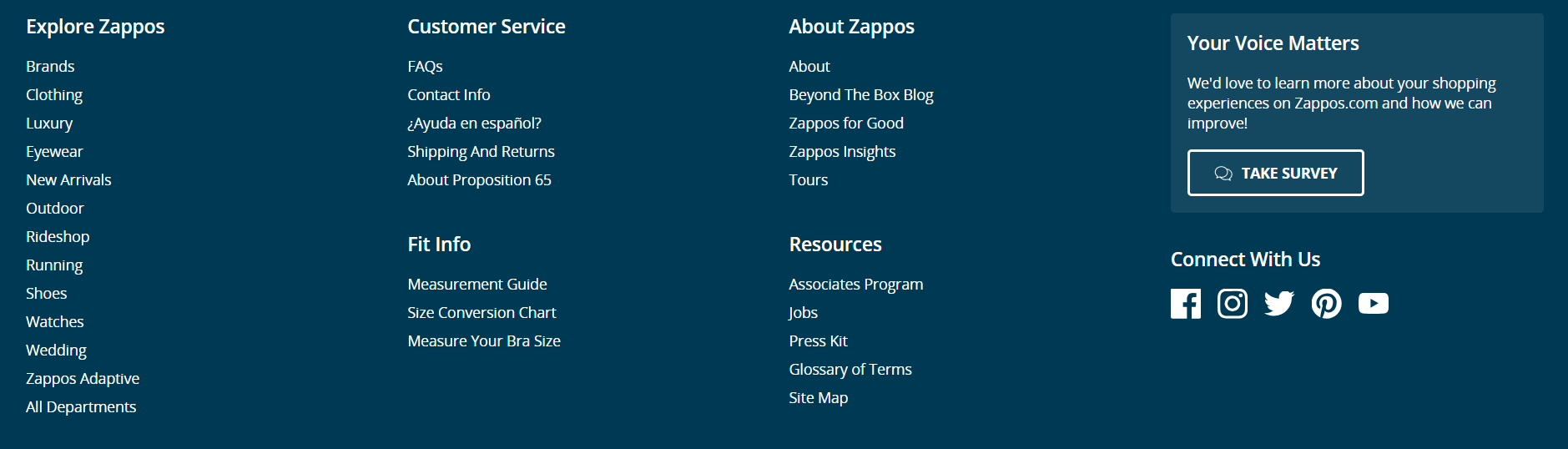 Website Navigation Tips Examples And Best Practices