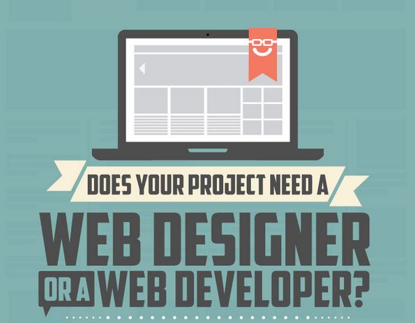 Does Your Project Need a Web Designer or Web Developer? [INFOGRAPHIC]
