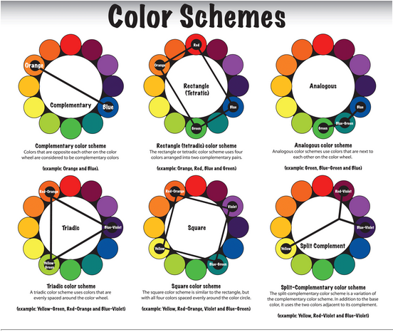 The user interface how to create a buying environment on - Analogous color scheme definition ...