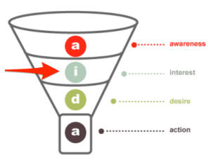 conversion funnel interest