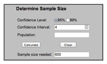 determine sample size