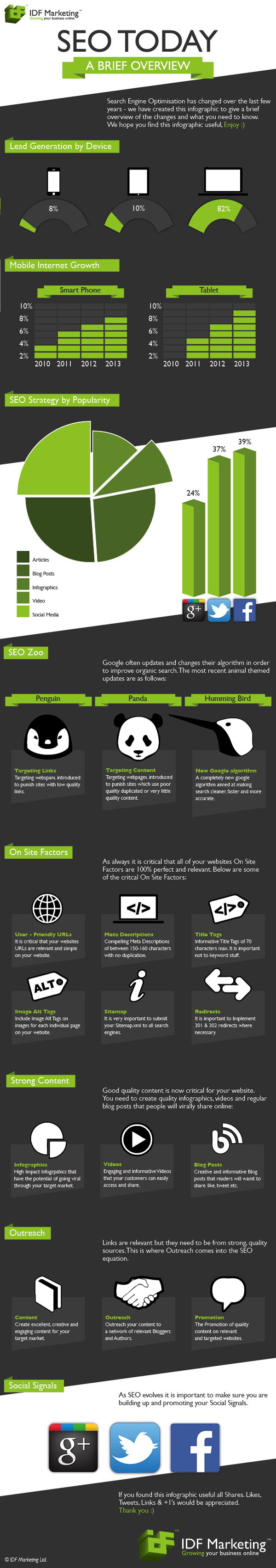 idfmarketing-seo-infographic