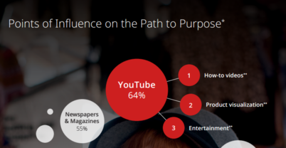 google path to purpose