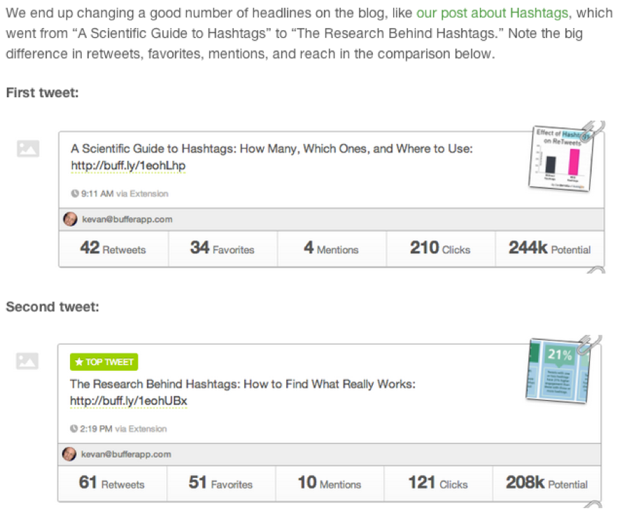 Content Marketing Strategy Example from Buffer
