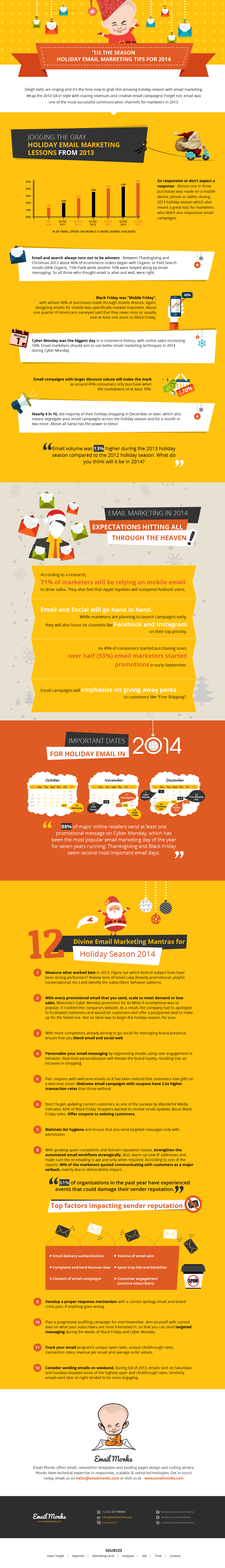 emailmonks holiday email marketing 1099px