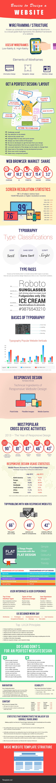 Basics to Design a Website Infogrpahic final