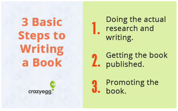 how to write a nonfiction book step by step
