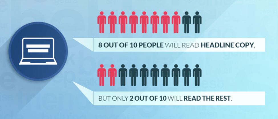 how many readers